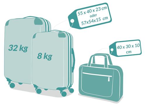 eurowings handgepäck bestimmungen